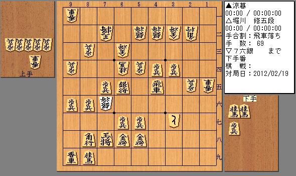 2012/02/19 堀川五段 飛車落ち 69手目