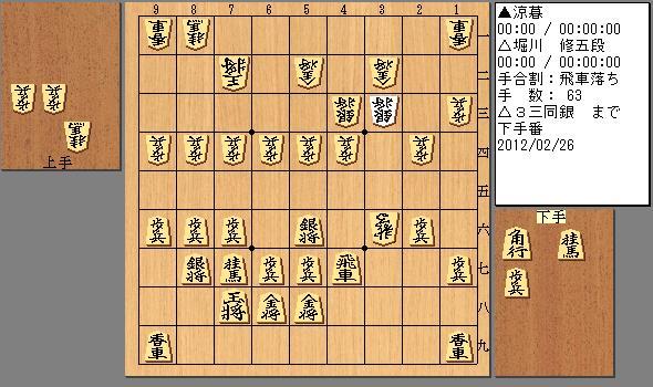 2012/02/26 堀川五段 飛車落ち 63手目