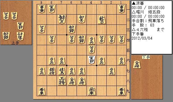 2012/03/04 堀川五段 飛車落ち 63手目