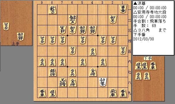 2012/03/30 安用寺六段 飛車落ち 69手目