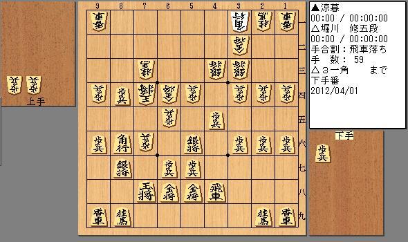 2012/04/01 堀川五段 59手目