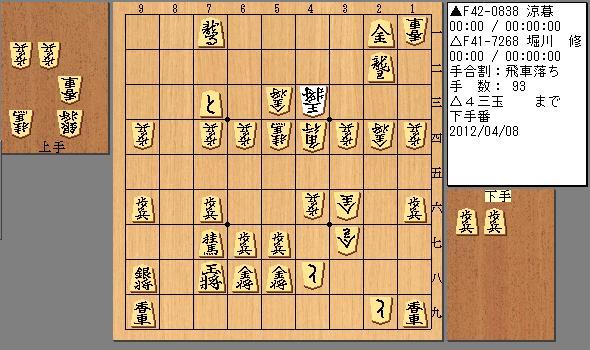 2011/04/08 堀川五段 飛車落ち 93手目
