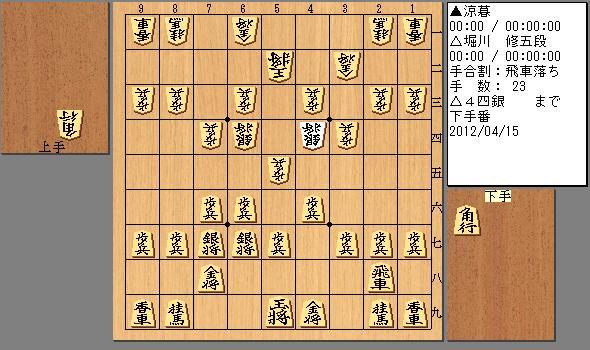 2012/04/15 堀川五段 23手目