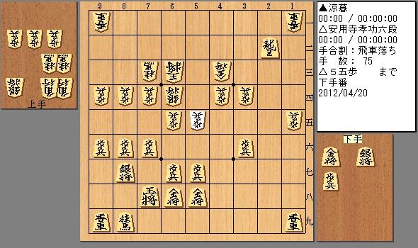 2012/04/20 安用寺六段 飛車落ち 75手目