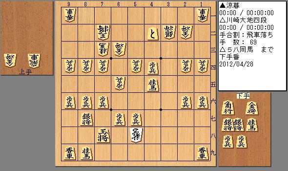 2012/04/28 川崎四段 飛車落ち