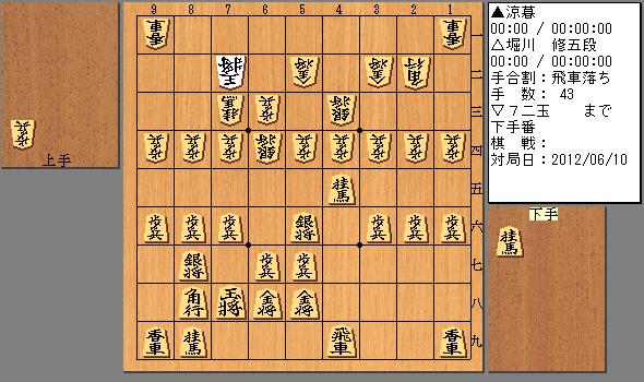 2012/06/10 堀川五段 飛車落ち