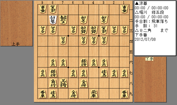 2012/07/08 堀川五段 飛車落ち 31手目