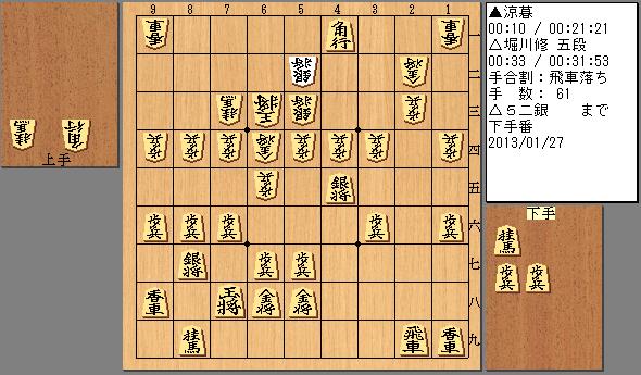 2013/01/27 堀川五段 飛車落ち 61手目
