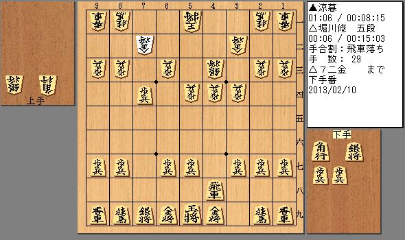 2013/02/10 堀川五段 飛車落ち 29手目