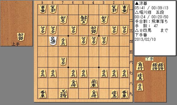 2013/02/10 堀川五段 飛車落ち47手目