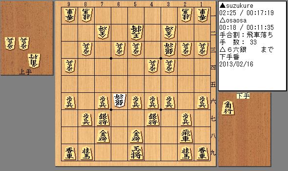 2013/02/16 堀川五段 飛車落ち