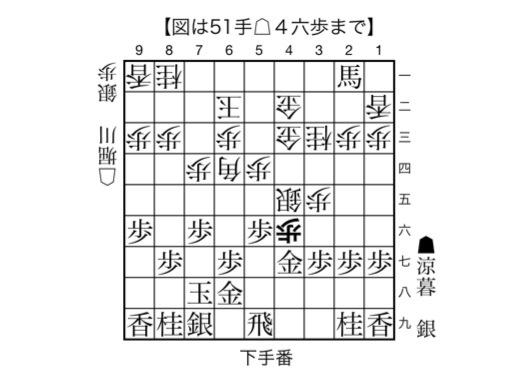 2012/07/29 堀川五段 飛車落ち